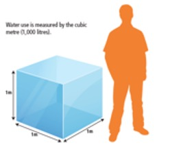 7-water-measure.jpg